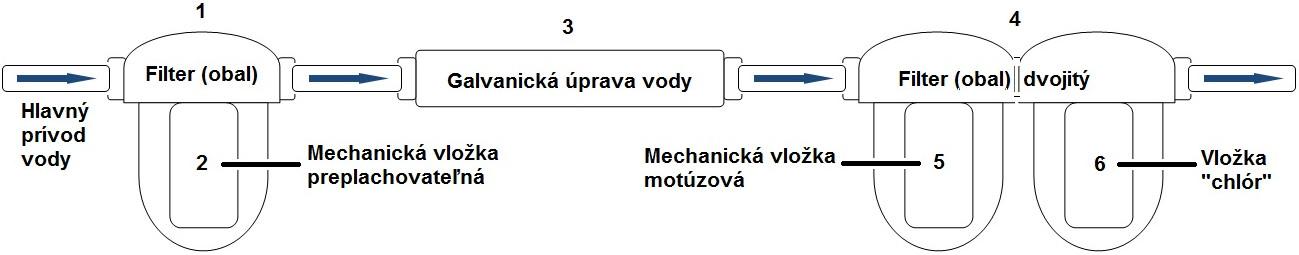Vitelier sada_schéma zapojenia crop